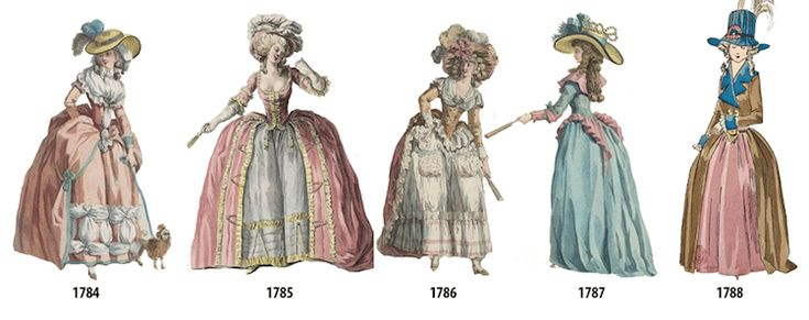 Women's Fashion History Illustrated Timeline    1784-1970 самые популярные платья за каждый год...