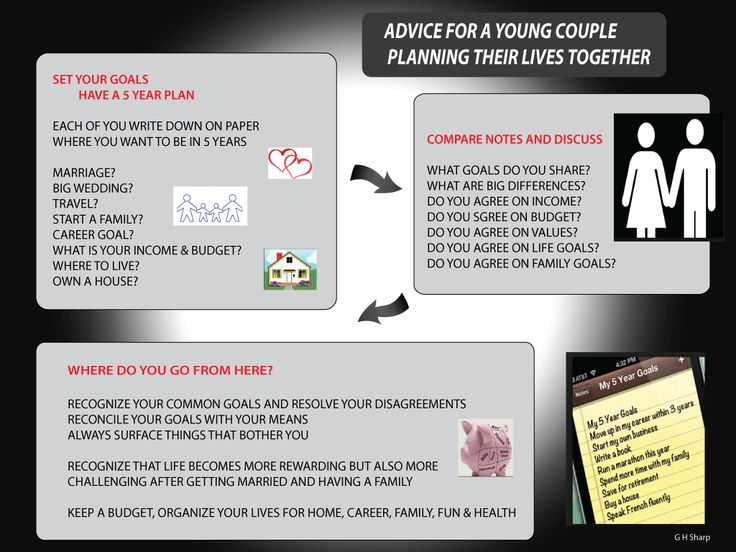 advice to young couple contemplating a life together