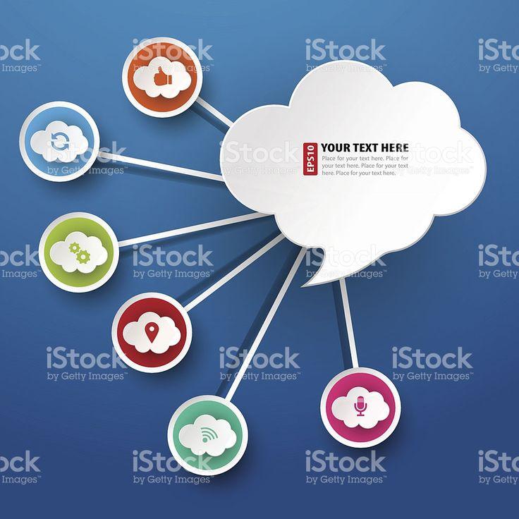 Il Cloud Computing illustrazione royalty-free