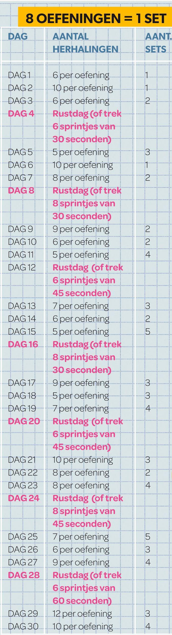 Doe mee met onze 30 dagen ab challenge - Sante.nl