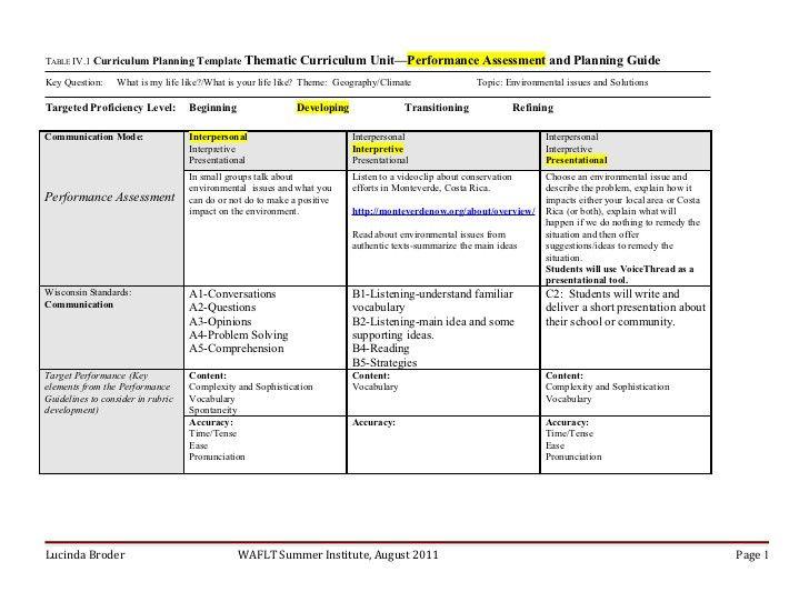 20 Thematic Unit Lesson Plan Template 2020 Lesson Plan