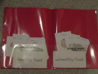 Sorting Healthy and Unhealthy Foods