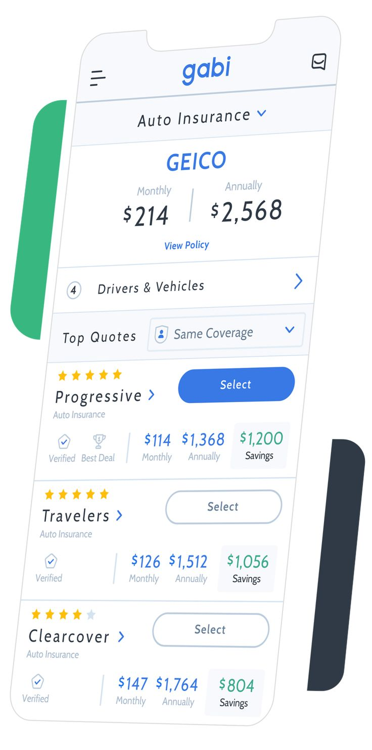 We make it easy to compare home and auto insurance quotes