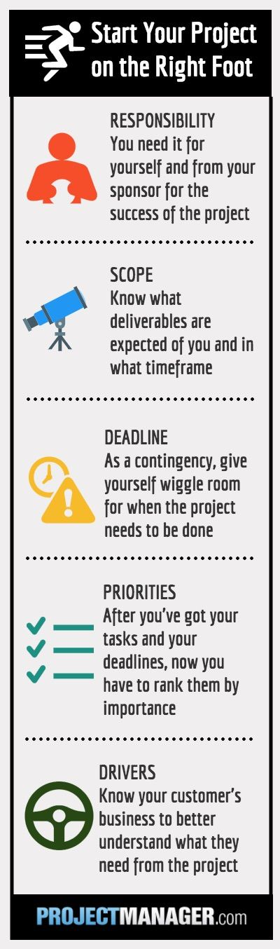 13 best Project Management - PMI images on Pinterest Project - work breakdown structure sample