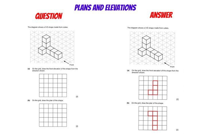 Plan Elevation Gcse : Best gcse revision shape images on pinterest maths