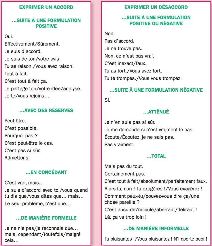 Le français et vous — Exprimer son opinion