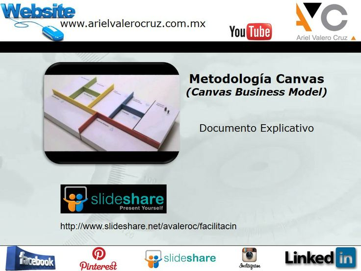 Metodología Canvas, Modelo de Negocio, apoyado con LEGO(r) Serious Play.