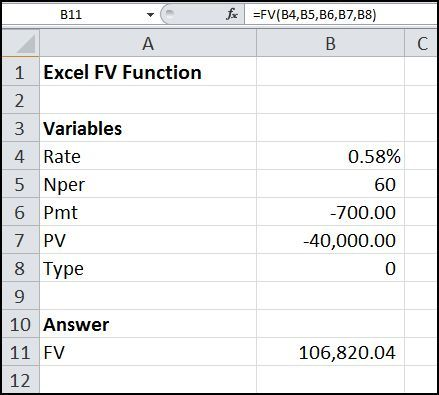 8 best Excel images on Pinterest In time, Time value of money - amortization schedule in excel