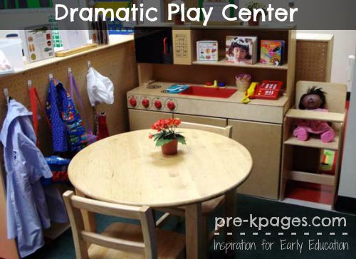 Ideas to help you set up and organize the dramatic play center your in preschool, pre-k, Head Start or kindergarten classroom.