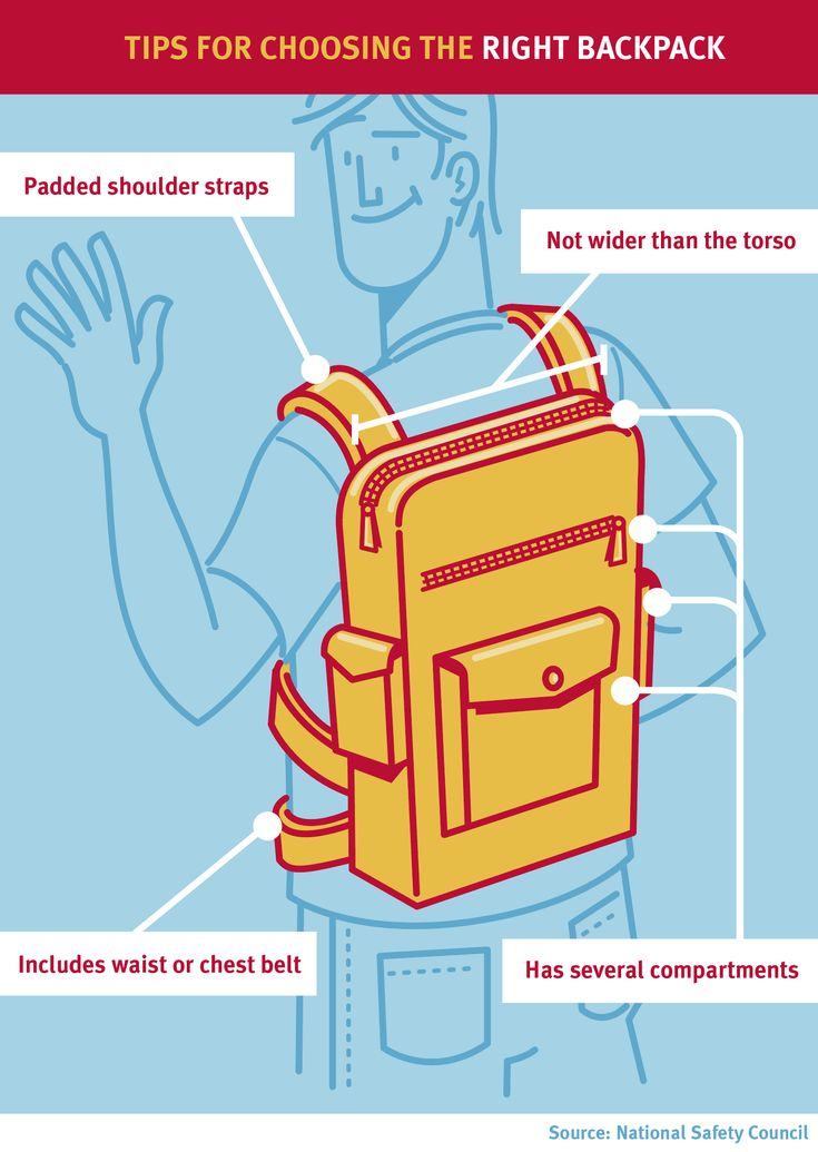 Safety Tips for Backpacking in Back to School