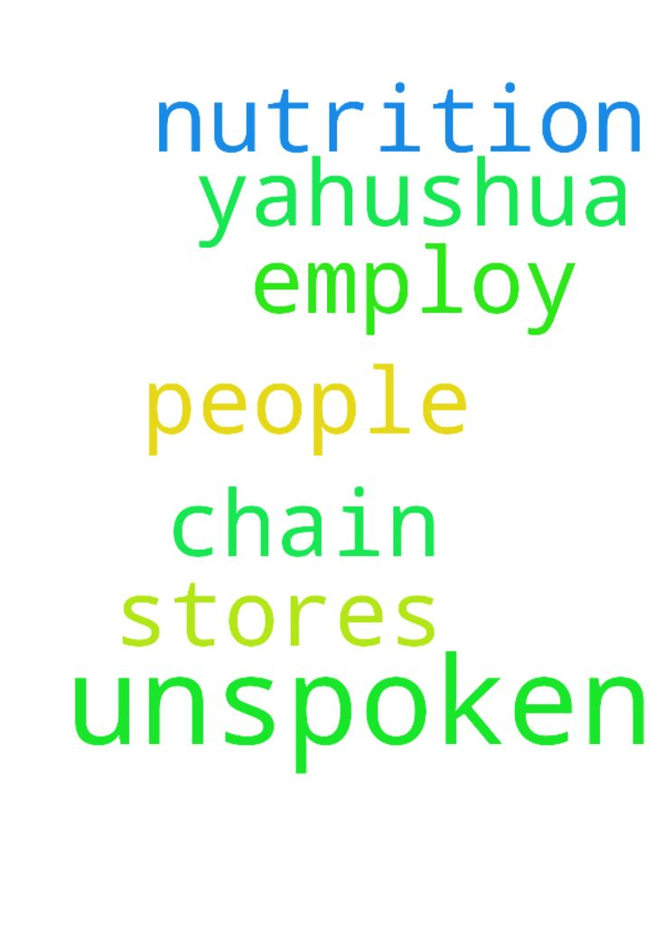 Please pray for a unspoken request. Thank you . I like - Please pray for a unspoken request. Thank you . I like to own my own Chain of Nutrition stores. and employ people. in Yahushua name amen  Posted at: https://prayerrequest.com/t/nwm #pray #prayer #request #prayerrequest
