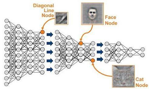 Learning #python . . .  #bigdataanalytics #bi #artificialintelligence #DataScientist #datascience #nosql #mapr #cloud #hbase #hive #IoT #Analytics #sas #mongodb #impala #cassandra #cloudera read more at bigdataanalyticsnews.com