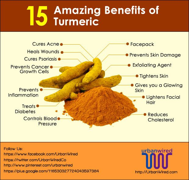 15 Amazing Benefits of Turmeric for Skin and Health ...