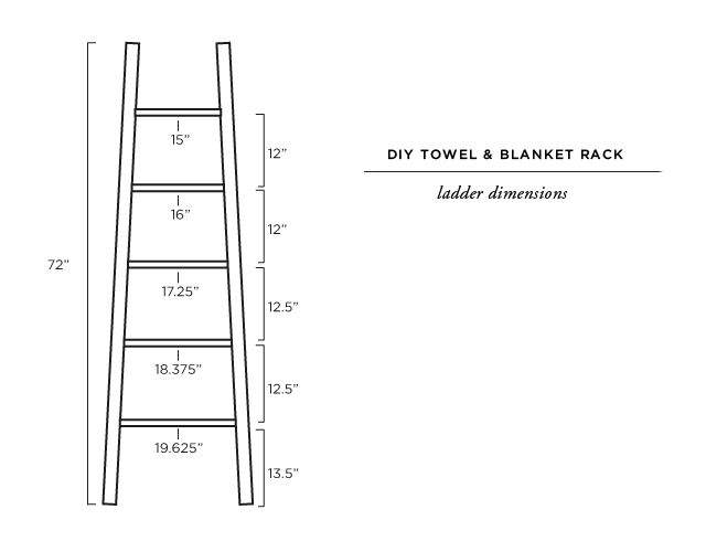 DIY Blanket Ladder Tutorial