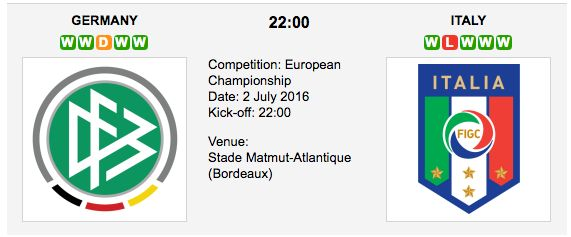 Germany will face a tough challenge with Italy in the quarterfinals of the 2016 UEFA European Championship. Their clash is set on Saturday, July 2 at the Nouveau Stade de Bordeaux.  Germany vs Italy - Euro 2016 Quarterfinals Match Date: 2nd July 2016 (local time) Venue: Stade Matmut-Atlantique (