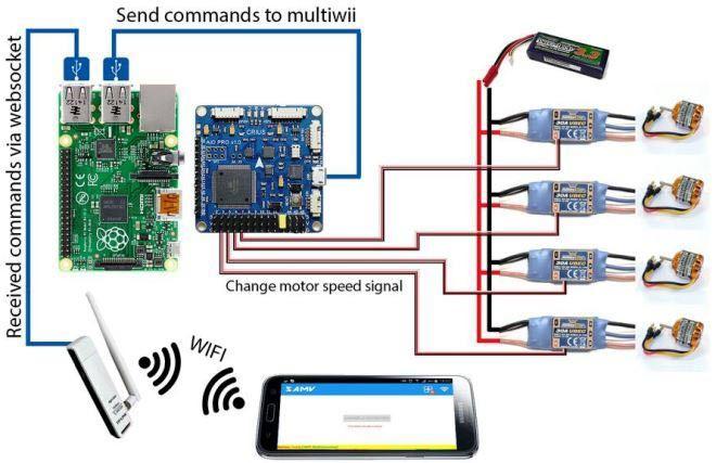 Quadcopter Esc Wiring Diagram on