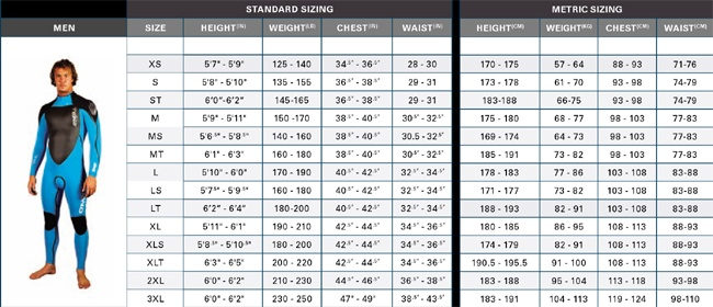 O'Neill's wetsuit size chart