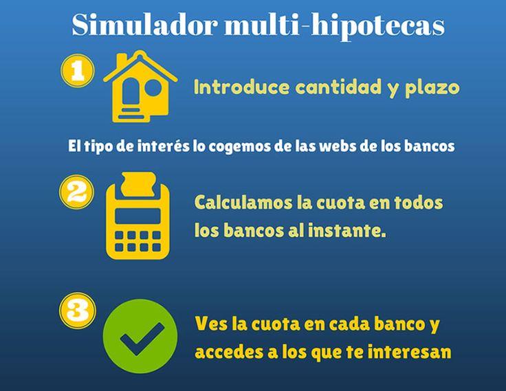 Simulador de #hipotecas online