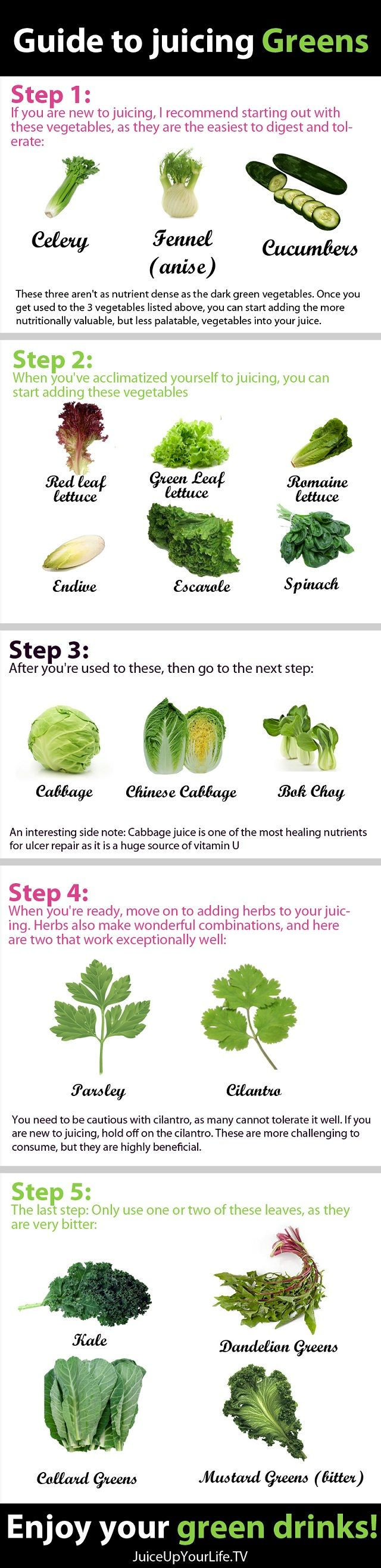 This guide has great suggestions for working more greens into your diet. Don't be afraid to jump ahead, but if you like to take it slow...