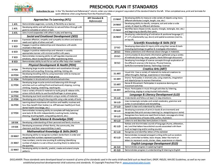 Introducing Preschool Cubby: Themes Designed with Standards in Mind!