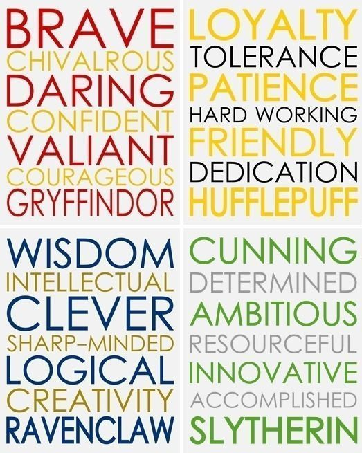 Harry Potter houses by words that describe the person in the house