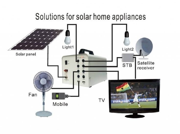 Superb Solar Power System Design