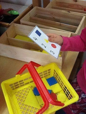 Classifie les éléments d'un ensemble selon un critère (formes, couleurs). / Associe un nombre à sa valeur (de 0 à 10). la liste de courses