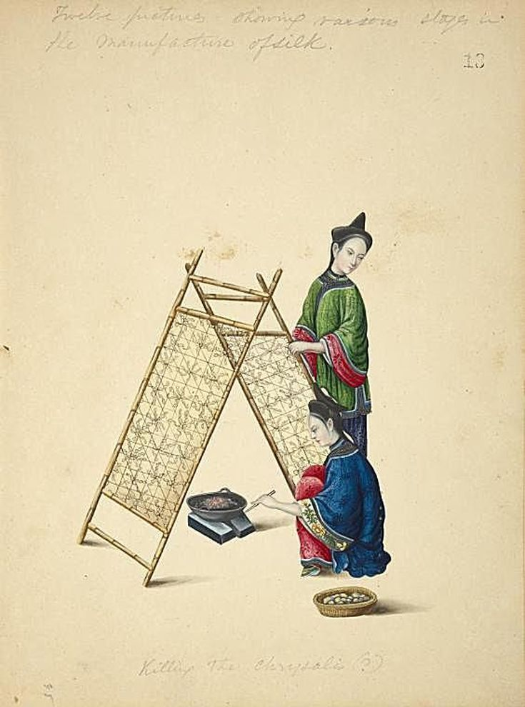 A Picture Essay on Silk Manufacture in Ancient China: Killing the Silkworms on the Trusses