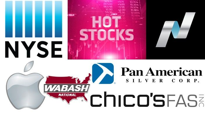 Hot Stocks Outlook from VantagePoint Trading Software analyzes trending stocks for the week January 12th, 2017. My Trading Buddy Markets Analysis Magazine.