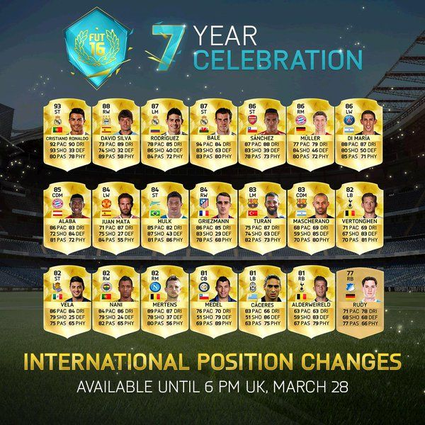 FUT 7th Birthday Celebration International Position Changes - FIFA 16 Ultimate Team
