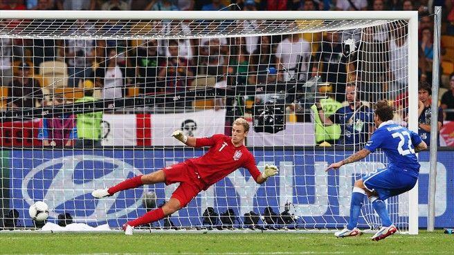 EURO 2012 på social media i tal