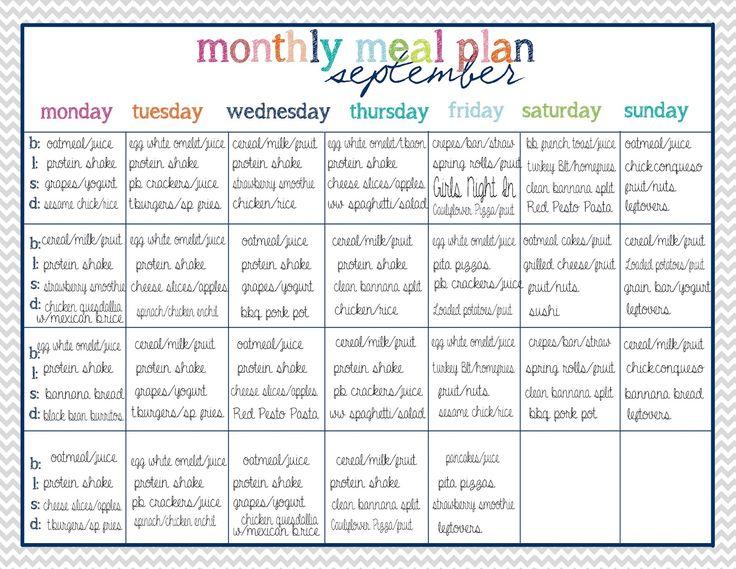 Clean Eating Meal Plan Clean eating menu, Menu planners and - healthy meal plan