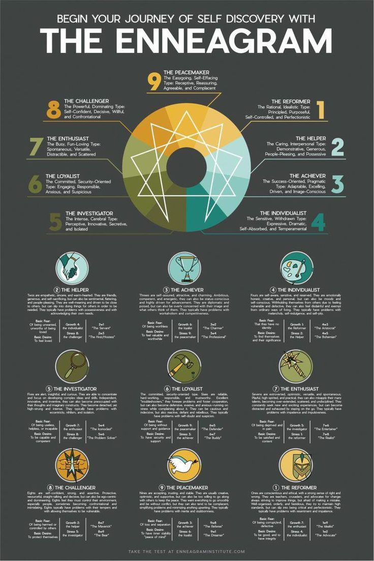 The Enneagram Personality Types and Descriptions Top 10