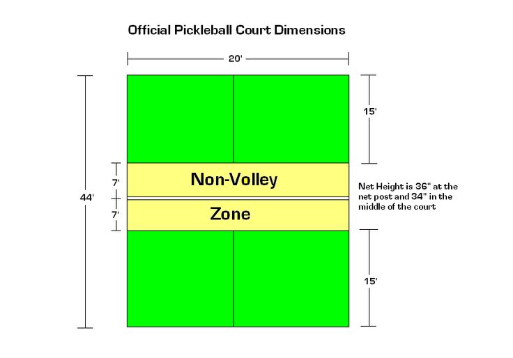 17 Best Images About Sports Court Dimensions On Pinterest