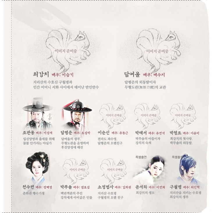 Gu Family Book - Casts from GFB Official Website (to be updated)