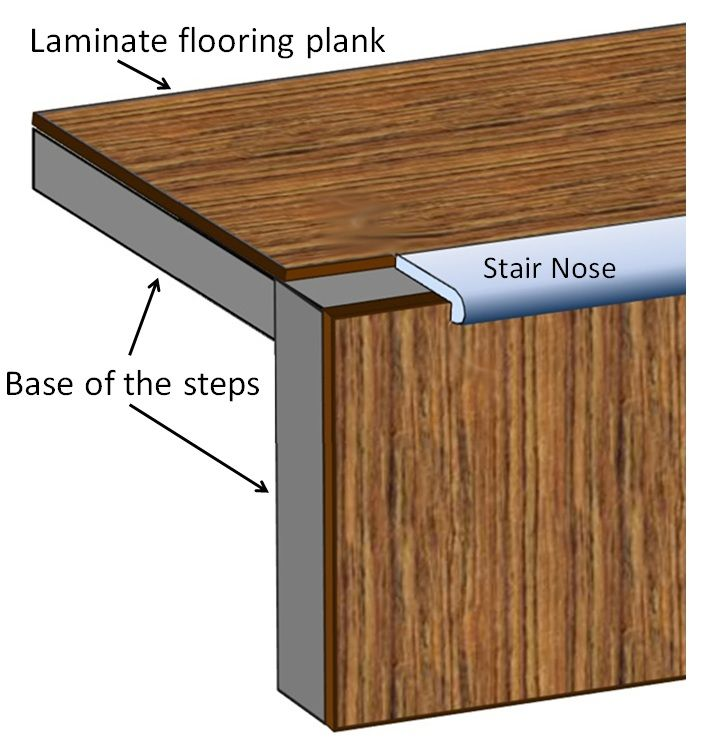 1000 Ideas About Stair Nosing On Pinterest Laminate