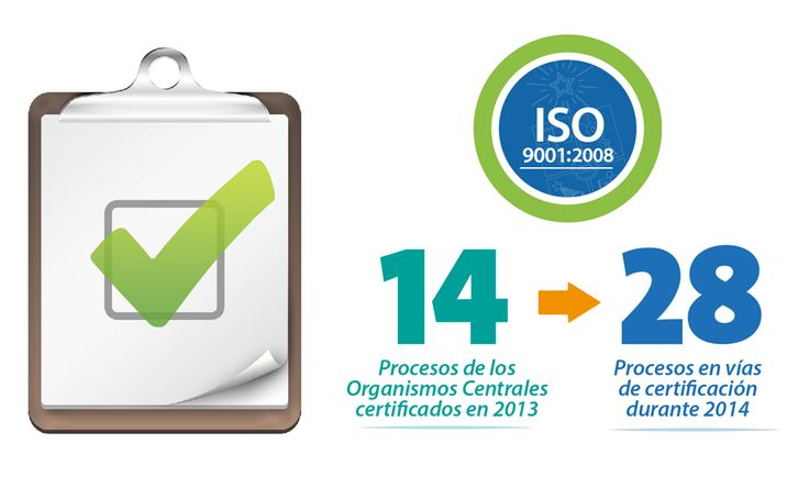 Finalizan auditorías de pre certificación para 42 procesos, bajo la norma ISO 9001:2008. Ver más en http://uchile.cl/u103669