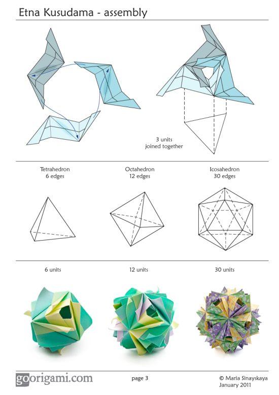Pdf origami flower instructions tutorial origami handmade 62 best kusudama images on modular origami mightylinksfo