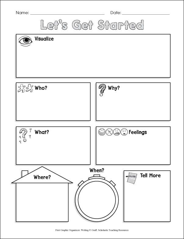17 images about writing anchor charts on pinterest for Prewriting outline template