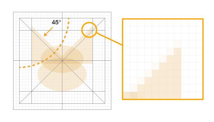 45-degree angles