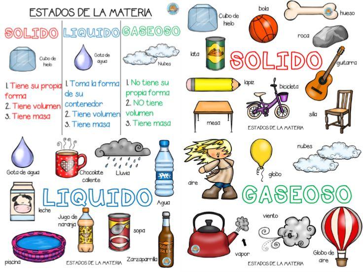 Estados de la Materia y Cambio de estado - ORT Argentina - Campus Virtual ORT