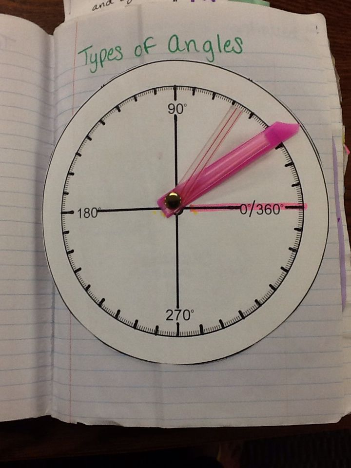 Journal Wizard: Geometry: Angle Basics, Protractor, Compass, and Types of Angles