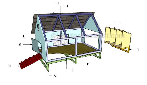 Simple chicken coop plans | HowToSpecialist - How to Build, Step by Step DIY Plans