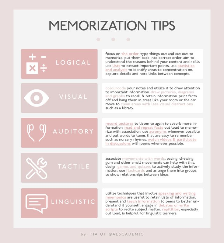 What? Like it's hard? — aescademic:  memorization tips for different types...