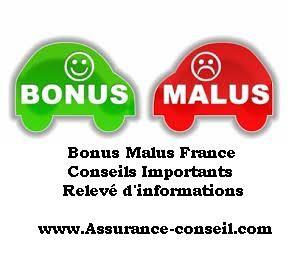 Bonus Malus France Relevé d'informations