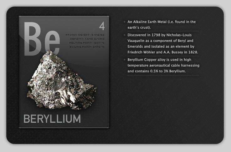 Beryllium non metal metals elements and such