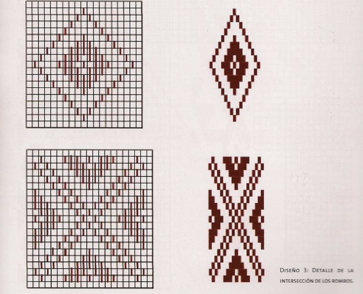 Tejidos del Campo: Diseños en telar mapuche o de peine rigido