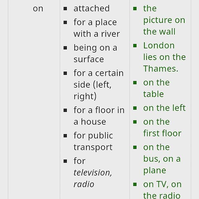 Prepositions of #place in #English #grammar #learningenglish #englishlesson #englishgrammar #englishteacher #englishtips #englishcourse #englishtoday #studyenglish #teachenglish #learnenglish