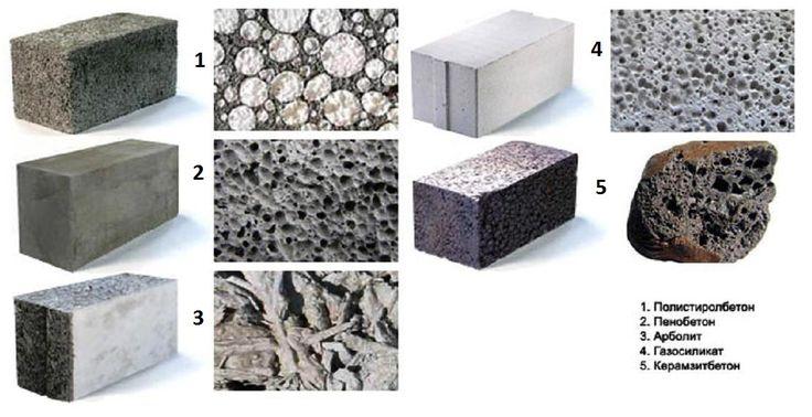 строительные бетонные блоки