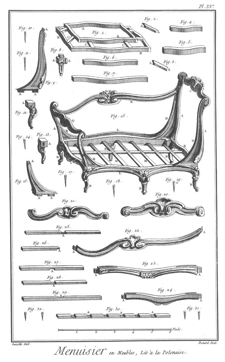Furniture Design Reference: Diagrams of 18th Century